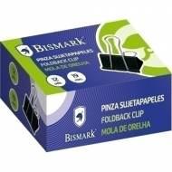 BISMARK 321724 Pinzas pala abatible 19 mm. Caja de 12